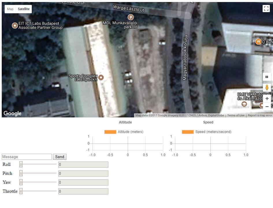 Földi vezérlőszoftver webes kezelőfelülete (QuadCopter kezelőfunkciókkal)
